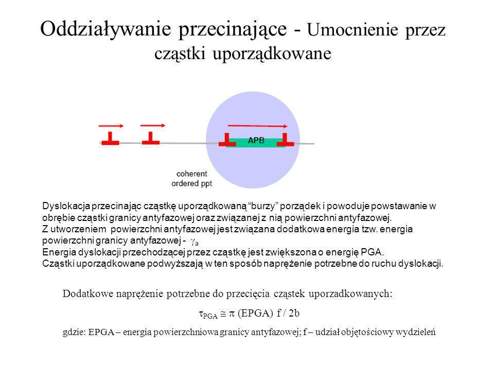 Oddziaływanie przecinające - Umocnienie przez cząstki uporządkowane