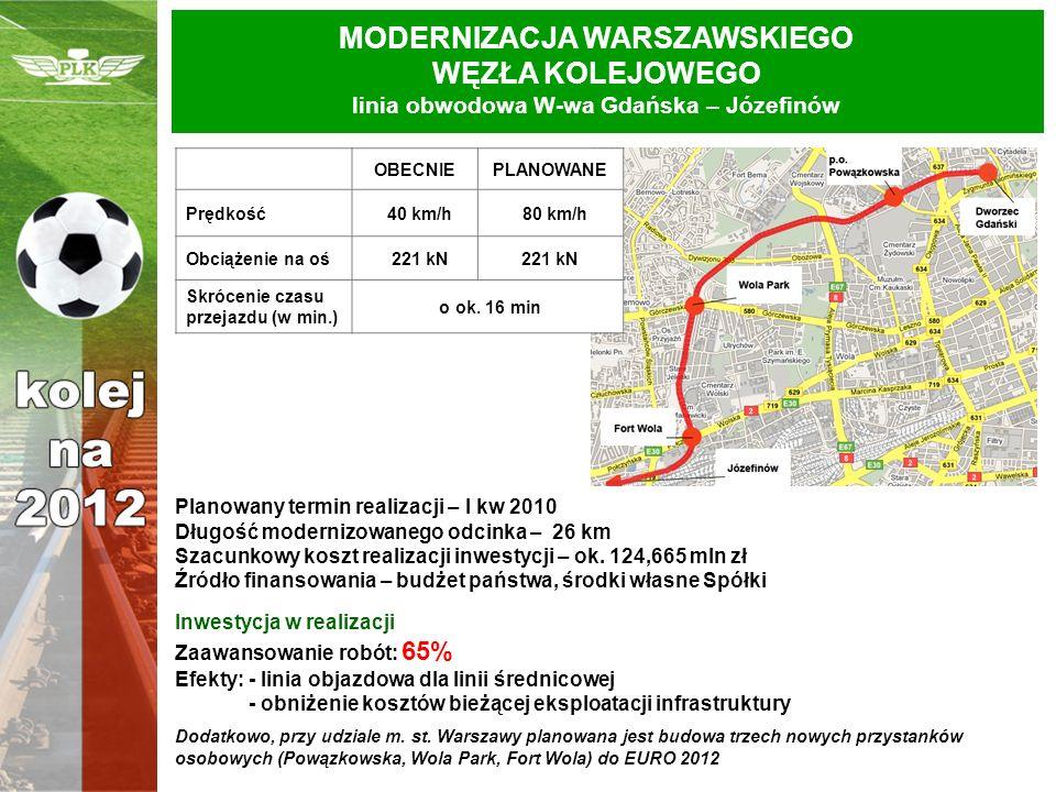 MODERNIZACJA WARSZAWSKIEGO linia obwodowa W-wa Gdańska – Józefinów