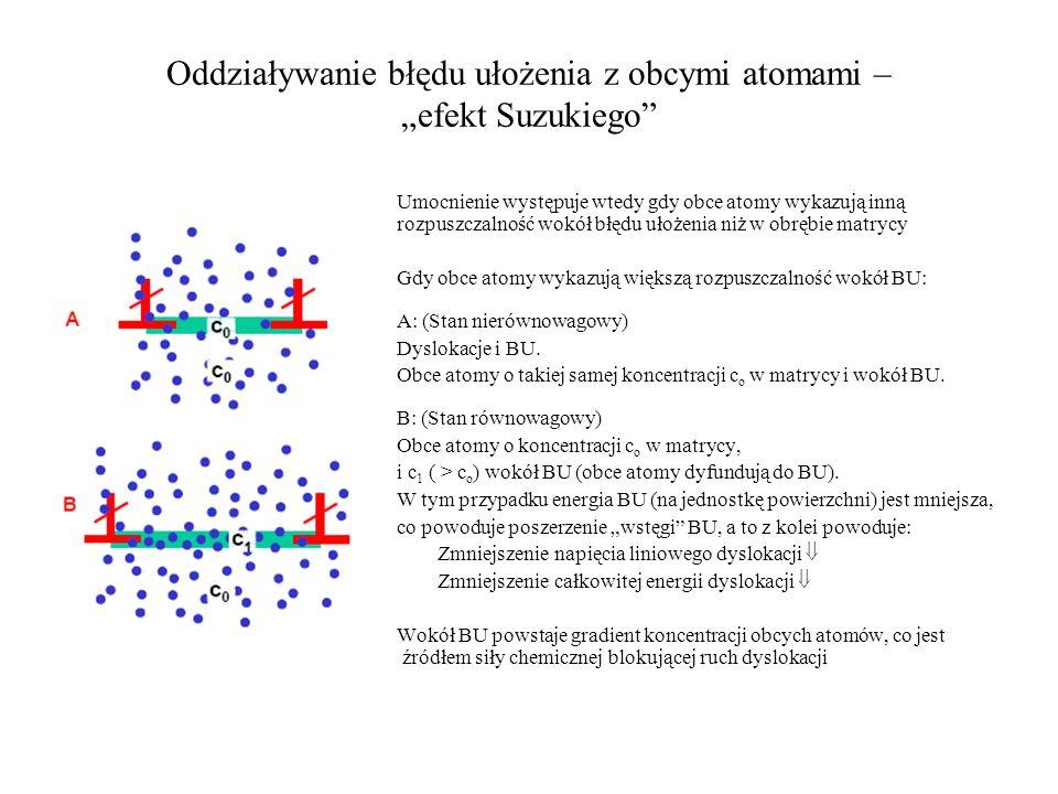 """Oddziaływanie błędu ułożenia z obcymi atomami – """"efekt Suzukiego"""