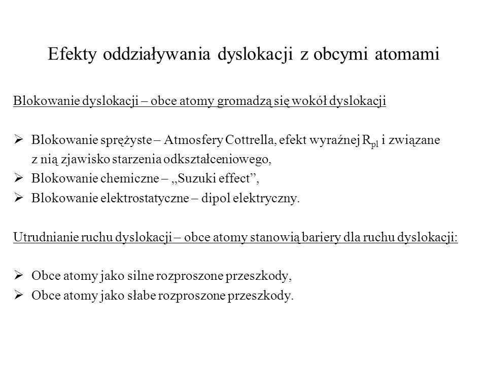Efekty oddziaływania dyslokacji z obcymi atomami