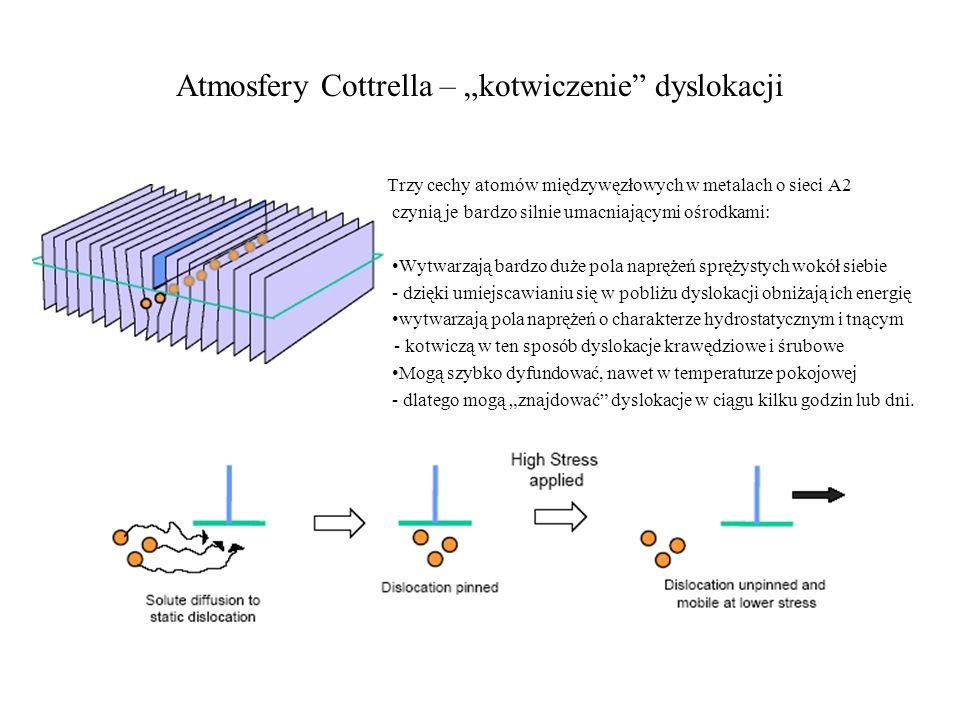 """Atmosfery Cottrella – """"kotwiczenie dyslokacji"""