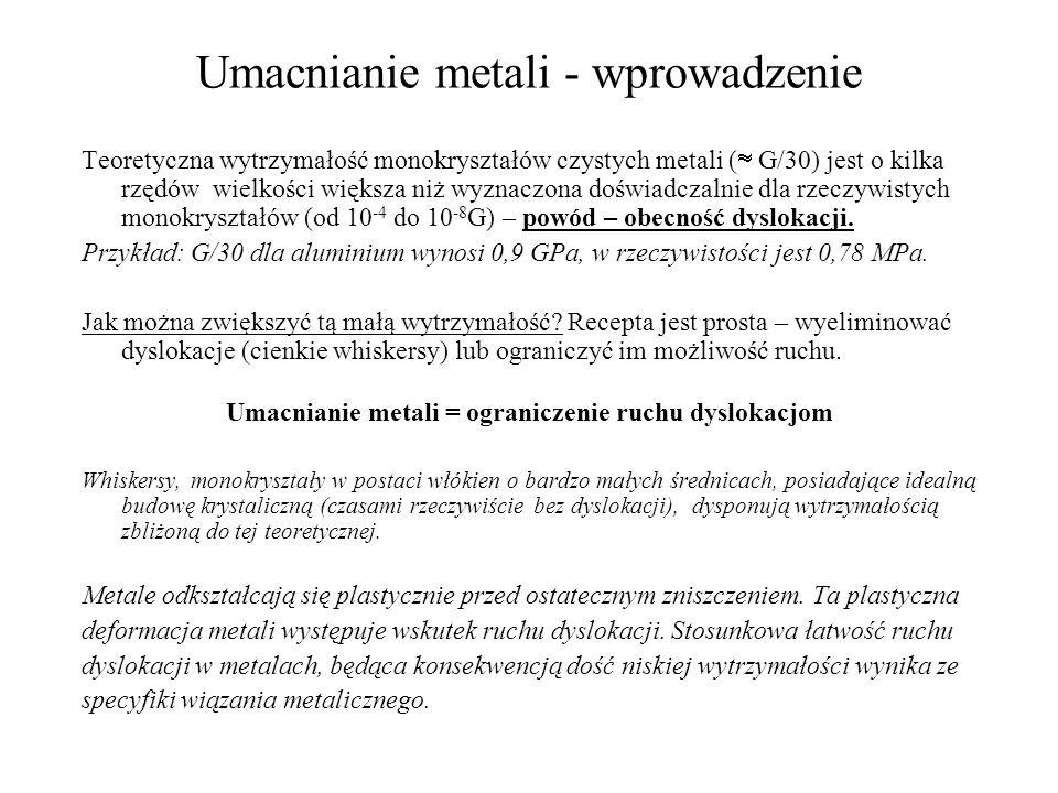 Umacnianie metali - wprowadzenie