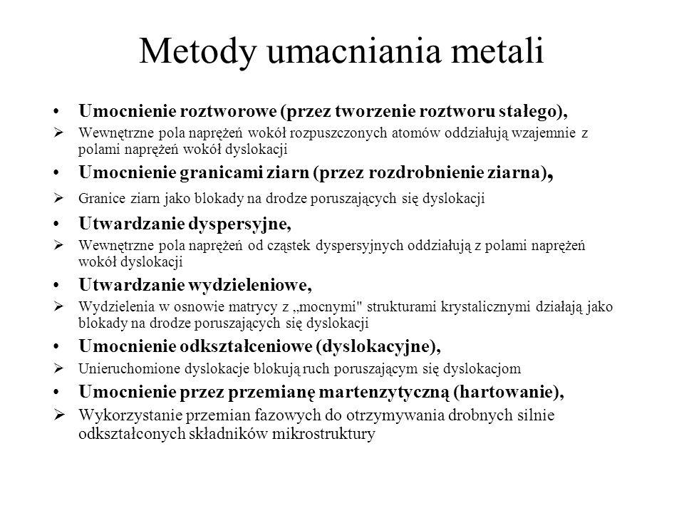 Umocnienie metali i stop w ppt video online pobierz for Metali online