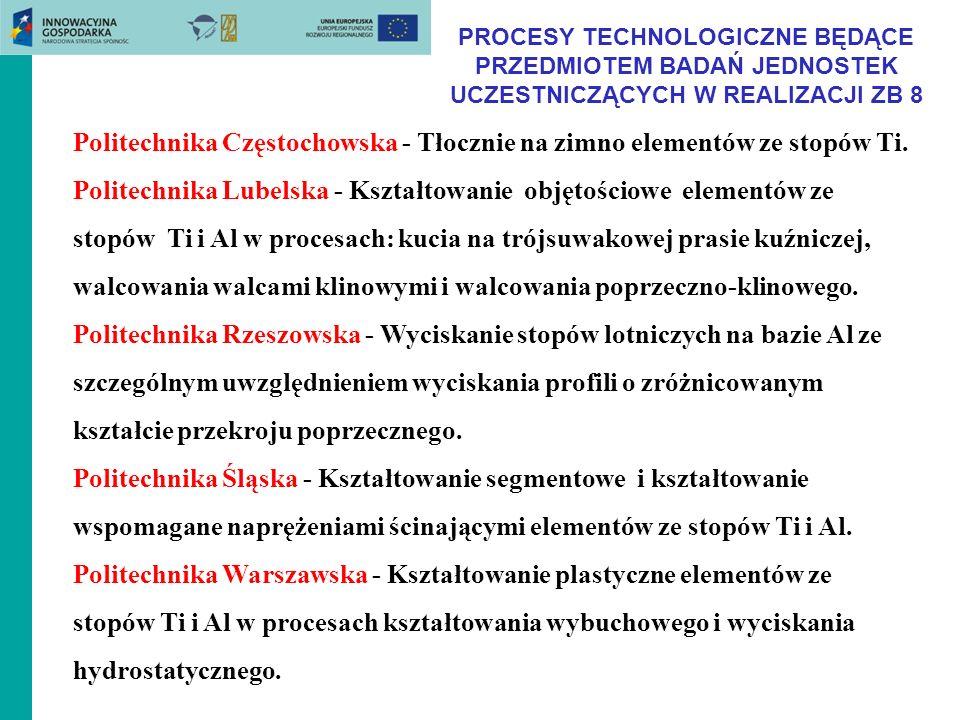 Politechnika Częstochowska - Tłocznie na zimno elementów ze stopów Ti.