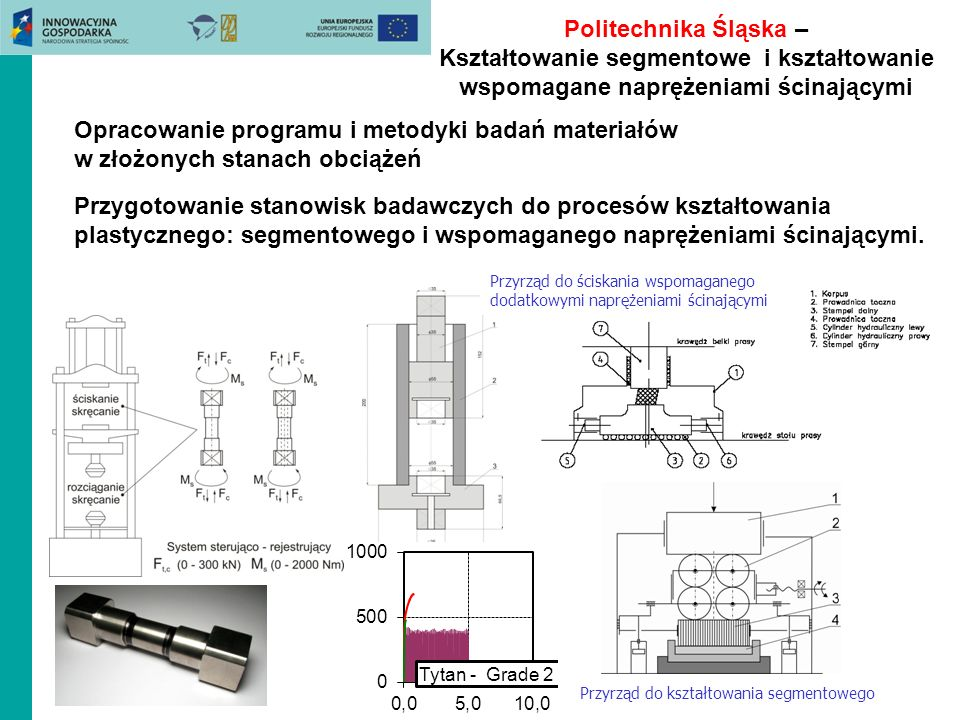 Opracowanie programu i metodyki badań materiałów