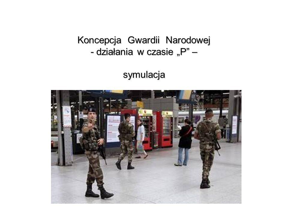 """Koncepcja Gwardii Narodowej - działania w czasie """"P – symulacja"""