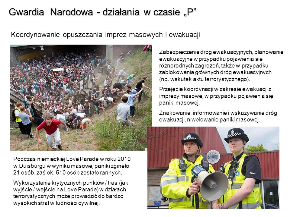 """Gwardia Narodowa - działania w czasie """"P"""