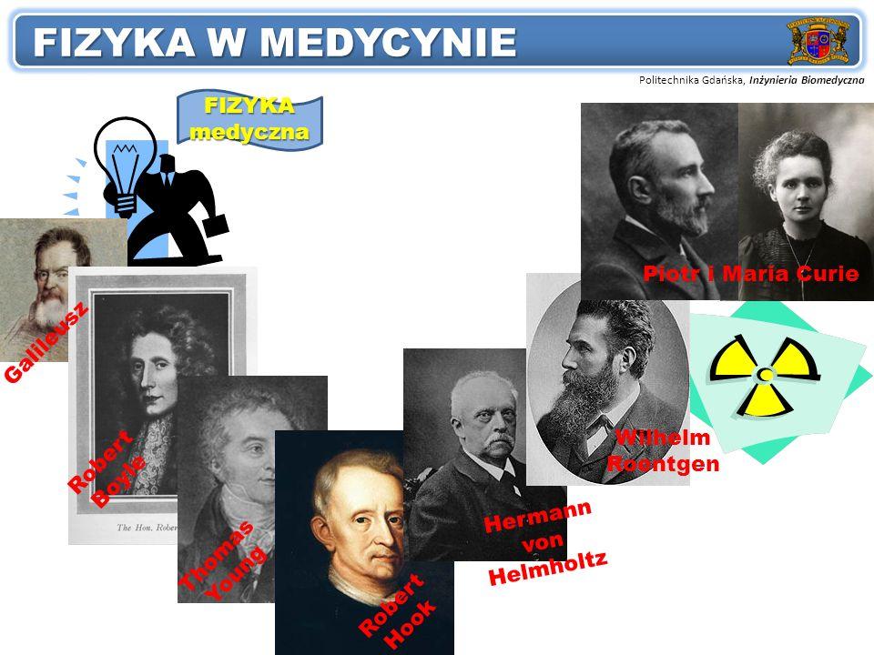 FIZYKA W MEDYCYNIE FIZYKA medyczna Piotr i Maria Curie Galileusz