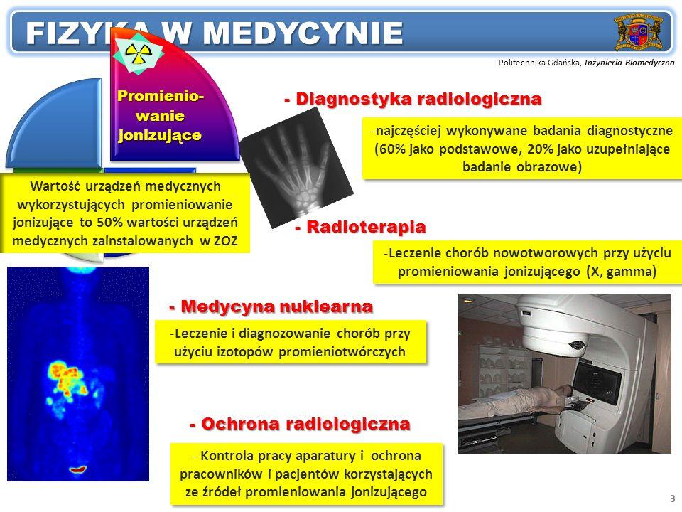 FIZYKA W MEDYCYNIE - Diagnostyka radiologiczna - Radioterapia