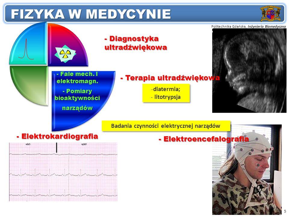 Badania czynności elektrycznej narządów
