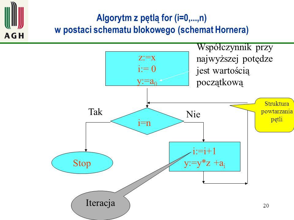 Struktura powtarzania