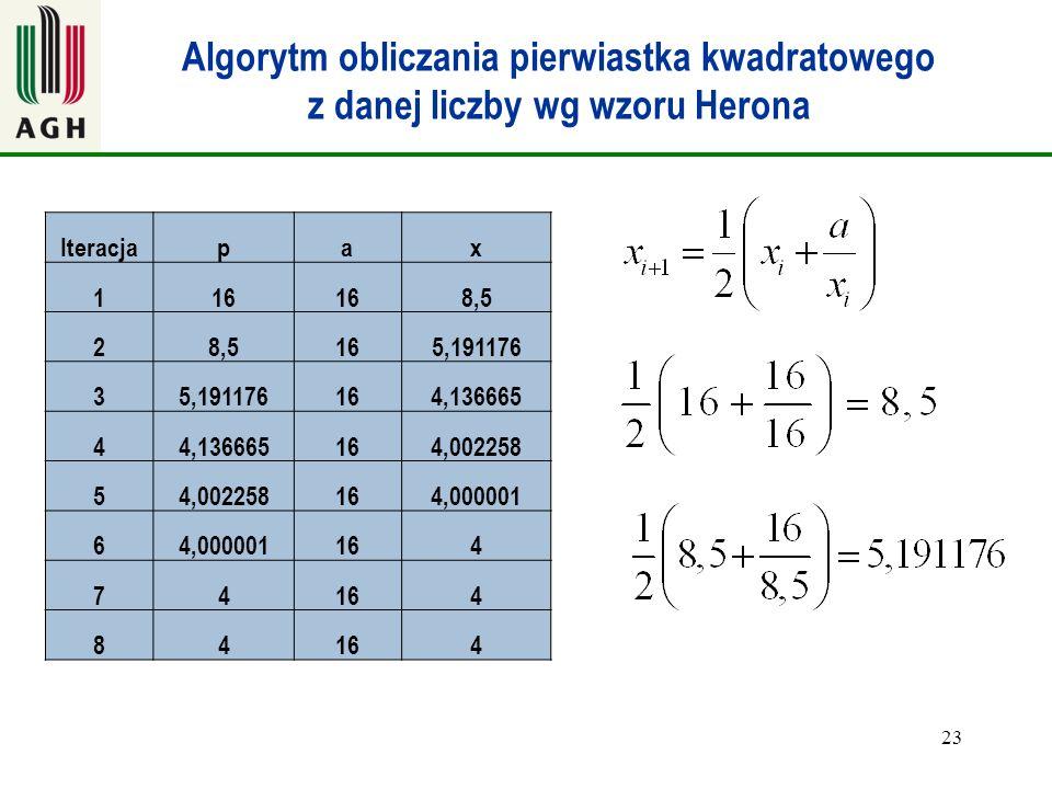Algorytm obliczania pierwiastka kwadratowego z danej liczby wg wzoru Herona