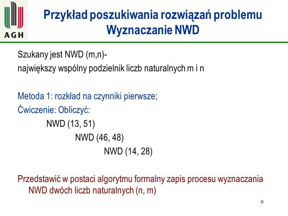 Przykład poszukiwania rozwiązań problemu Wyznaczanie NWD