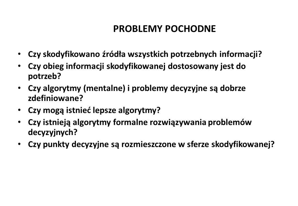 PROBLEMY POCHODNE Czy skodyfikowano źródła wszystkich potrzebnych informacji Czy obieg informacji skodyfikowanej dostosowany jest do potrzeb