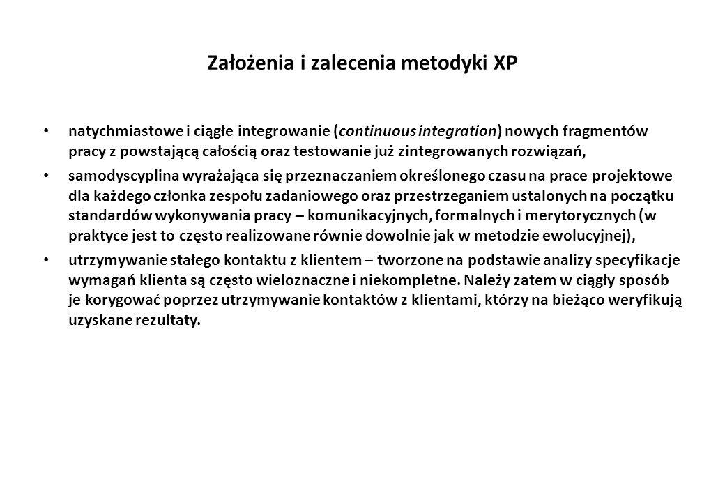Założenia i zalecenia metodyki XP