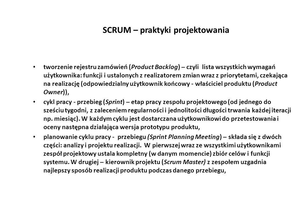 SCRUM – praktyki projektowania