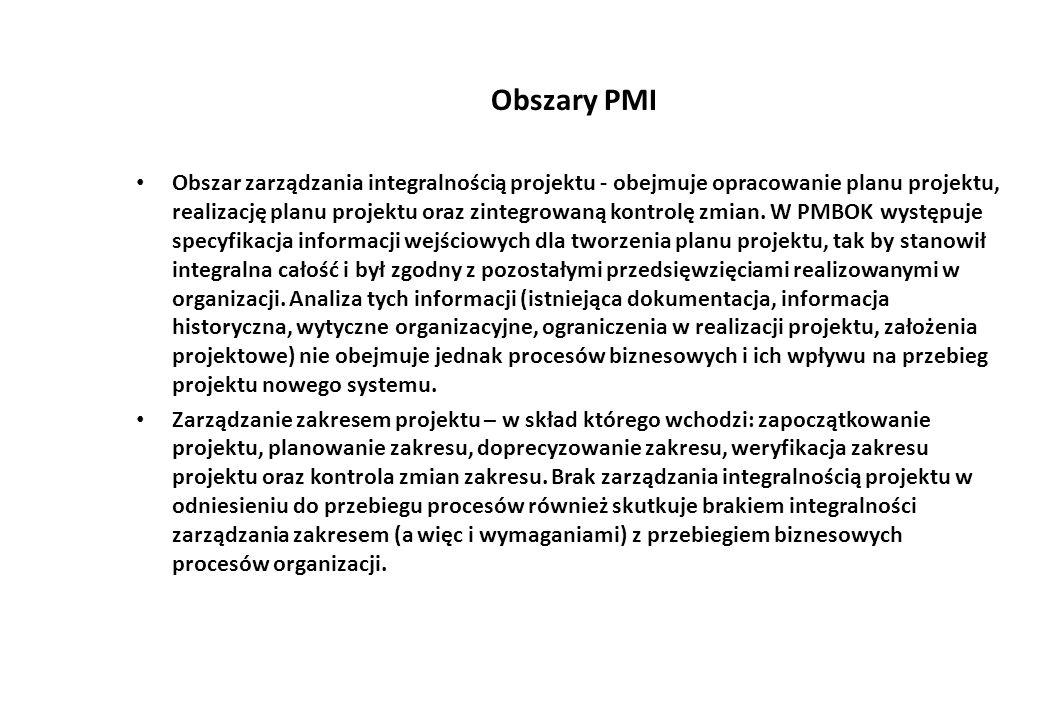 Obszary PMI
