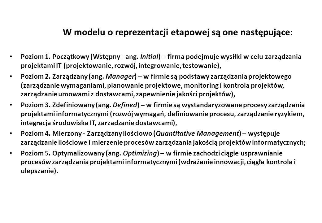 W modelu o reprezentacji etapowej są one następujące: