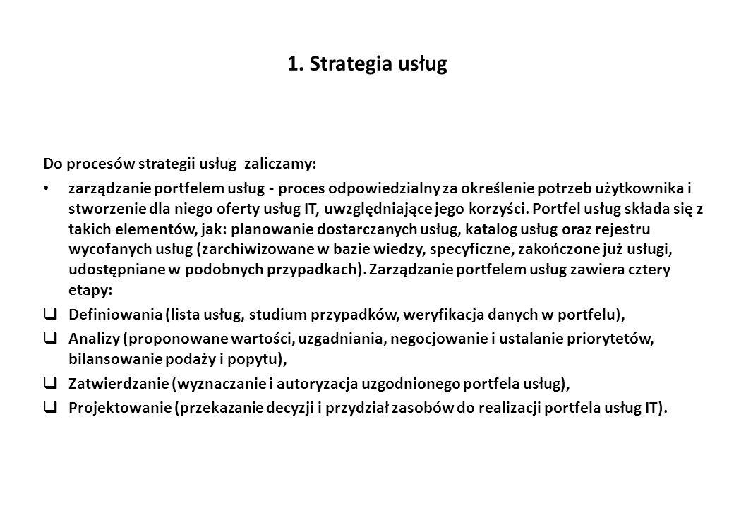 1. Strategia usług Do procesów strategii usług zaliczamy: