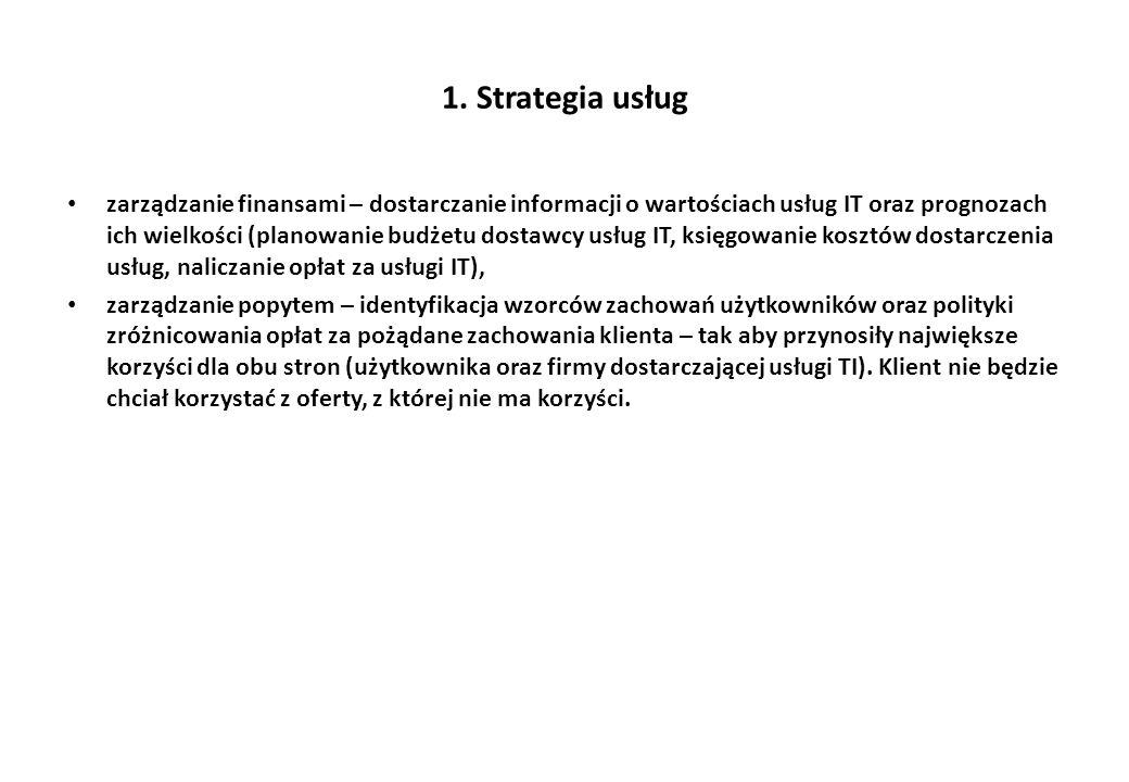 1. Strategia usług