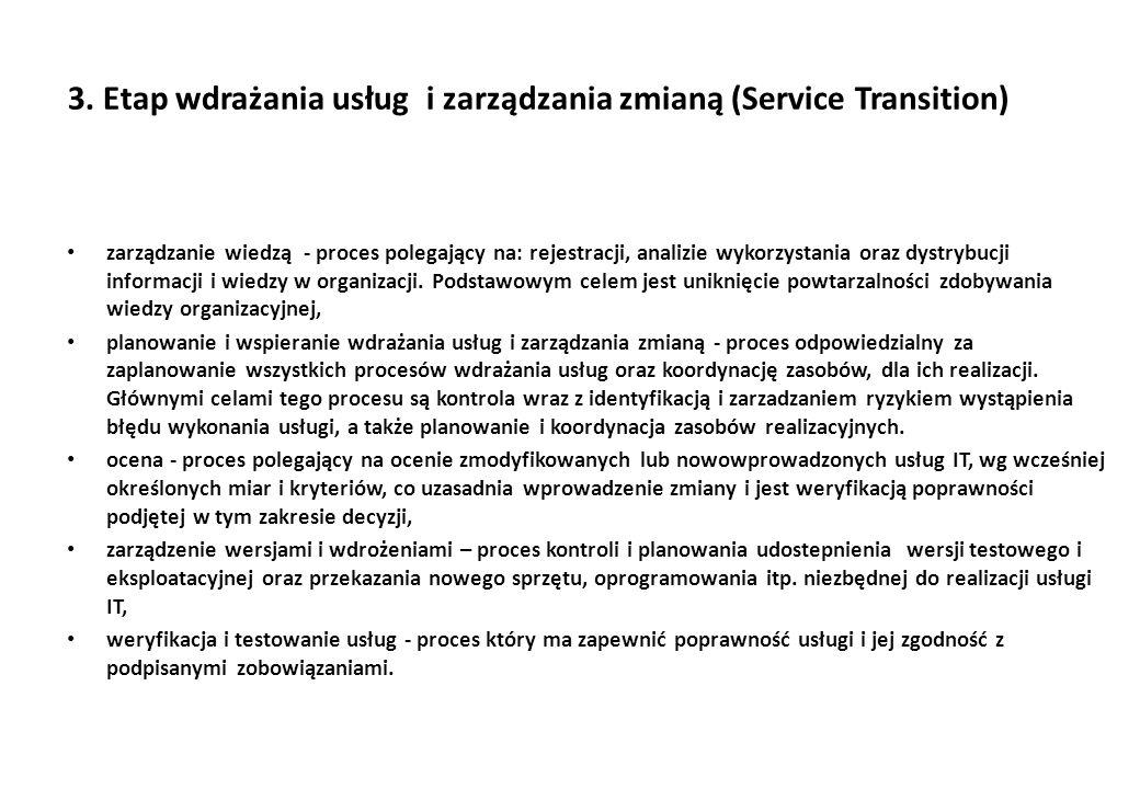 3. Etap wdrażania usług i zarządzania zmianą (Service Transition)