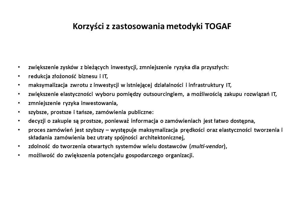 Korzyści z zastosowania metodyki TOGAF