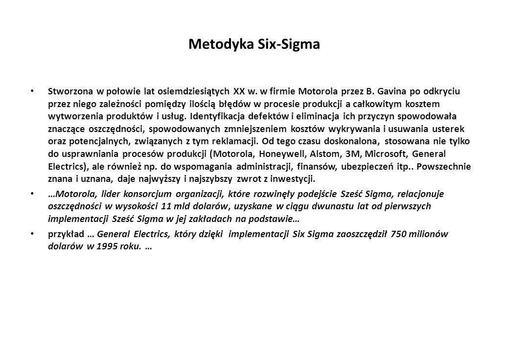 Metodyka Six-Sigma