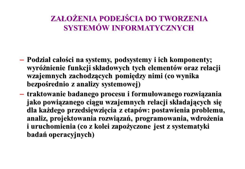 ZAŁOŻENIA PODEJŚCIA DO TWORZENIA SYSTEMÓW INFORMATYCZNYCH