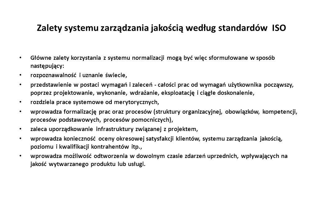 Zalety systemu zarządzania jakością według standardów ISO