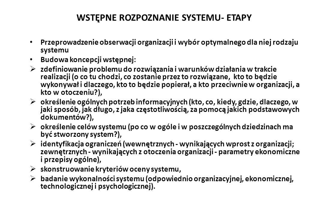 WSTĘPNE ROZPOZNANIE SYSTEMU- ETAPY