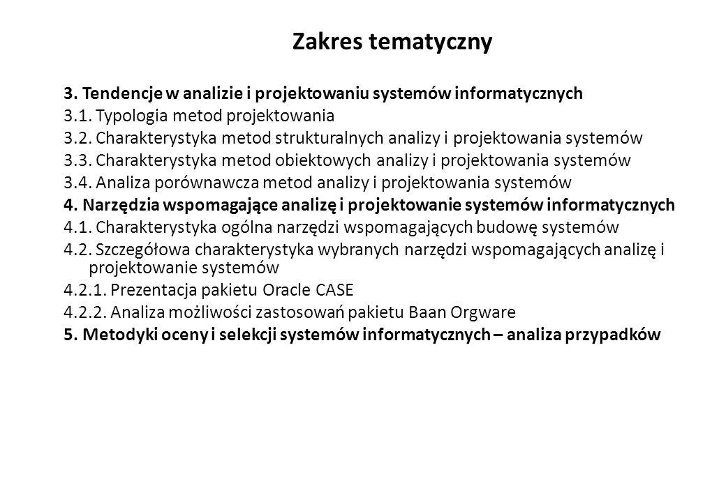 Zakres tematyczny 3. Tendencje w analizie i projektowaniu systemów informatycznych. 3.1. Typologia metod projektowania.
