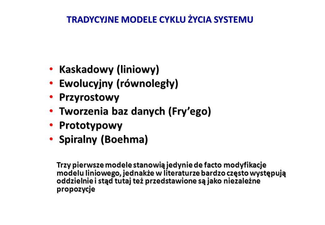 TRADYCYJNE MODELE CYKLU ŻYCIA SYSTEMU