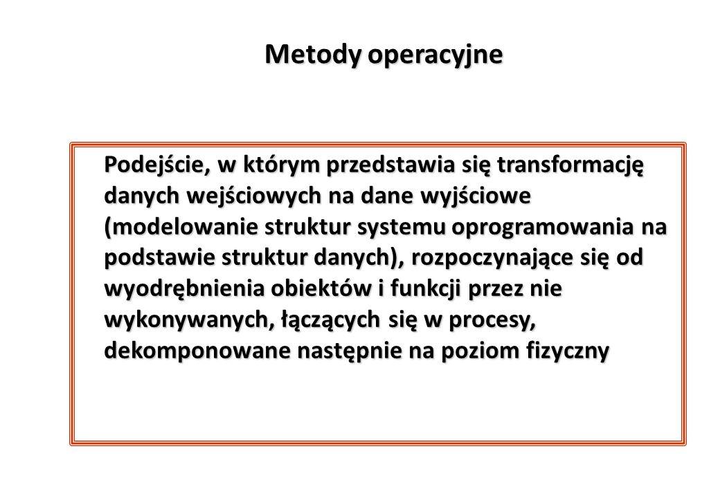 Metody operacyjne