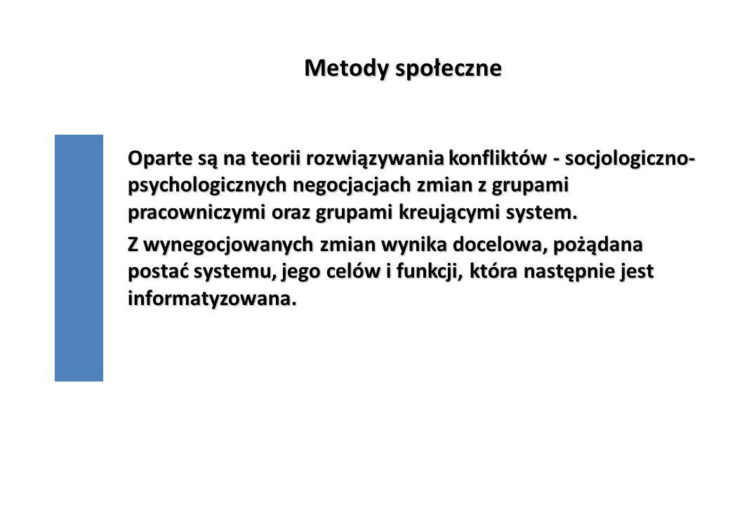 Metody społeczne