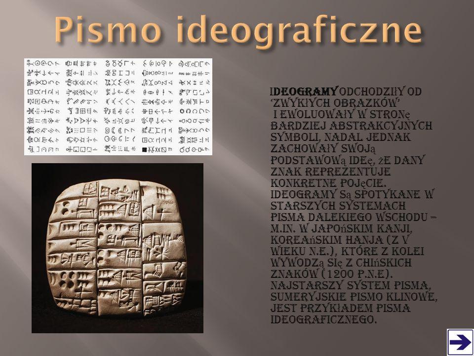 Pismo ideograficzne