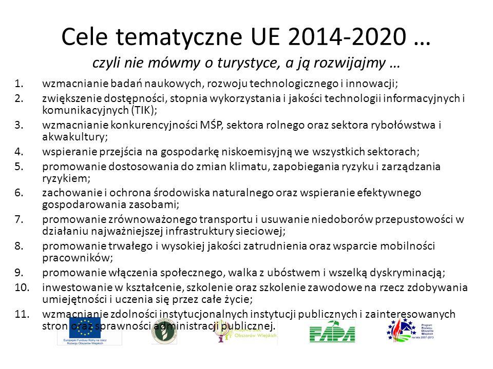 Cele tematyczne UE 2014-2020 … czyli nie mówmy o turystyce, a ją rozwijajmy …