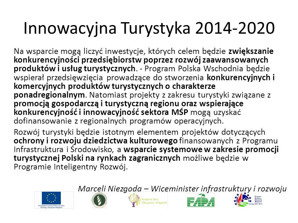 Innowacyjna Turystyka 2014-2020