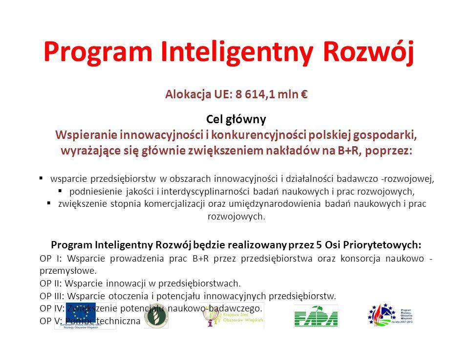 Program Inteligentny Rozwój