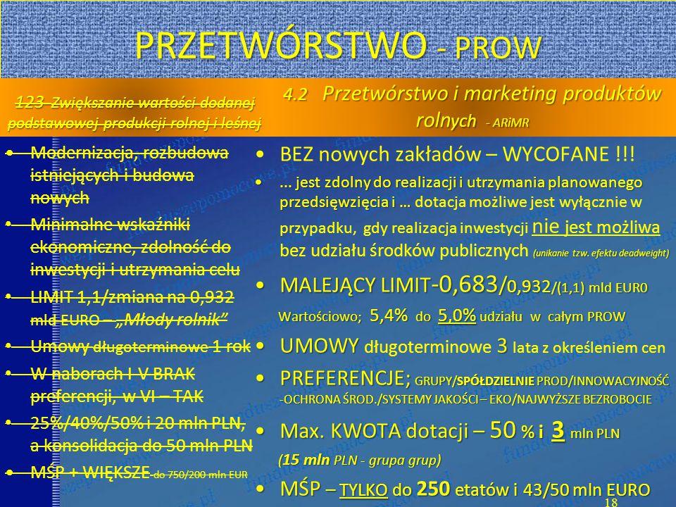 PRZETWÓRSTWO - PROW BEZ nowych zakładów – WYCOFANE !!!