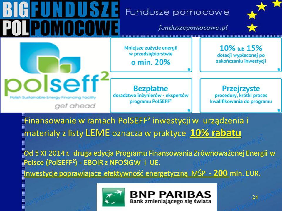Finansowanie w ramach PolSEFF2 inwestycji w urządzenia i materiały z listy LEME oznacza w praktyce 10% rabatu