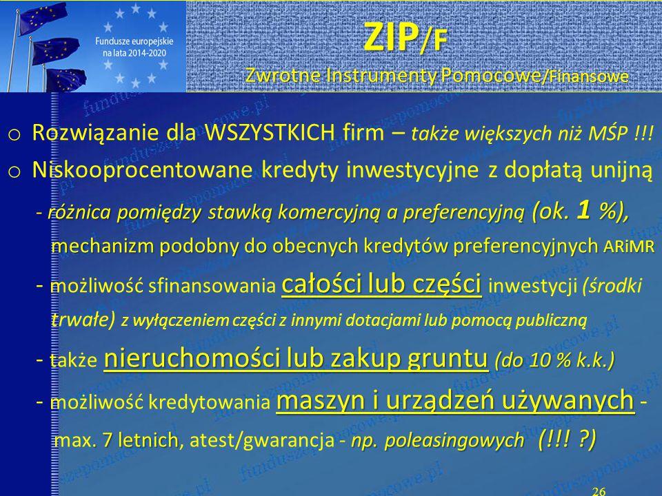 ZIP/F Zwrotne Instrumenty Pomocowe/Finansowe