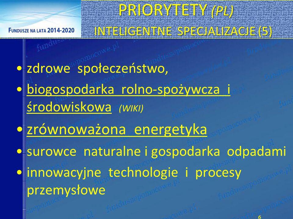 PRIORYTETY (PL) INTELIGENTNE SPECJALIZACJE (5)