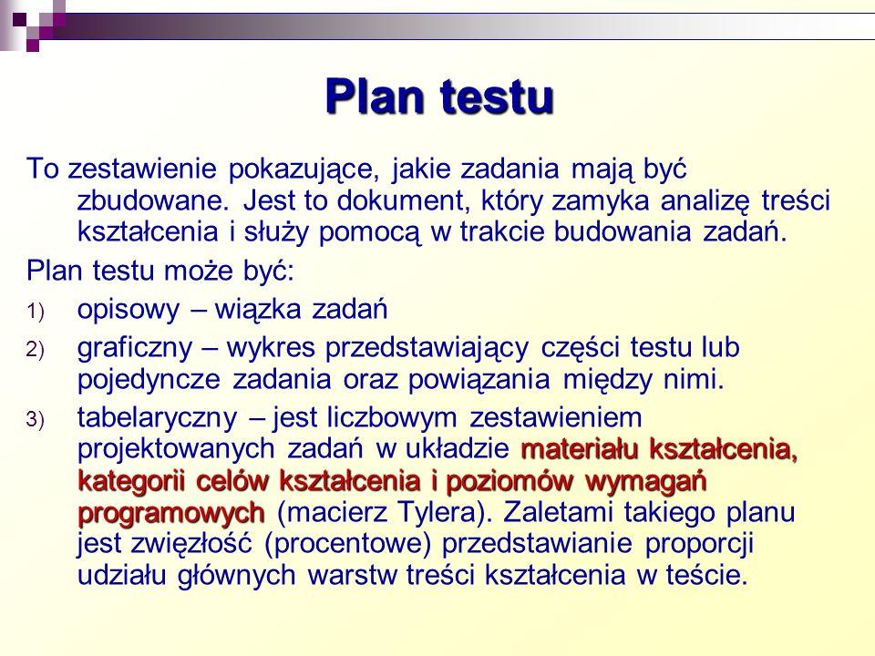 Plan testu