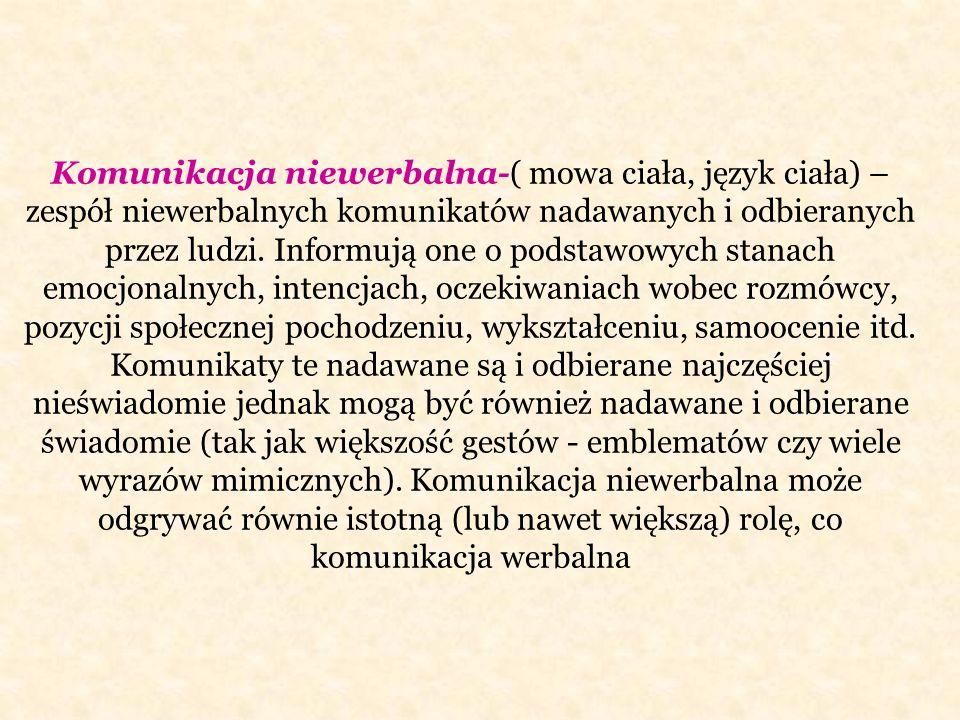 Komunikacja niewerbalna-( mowa ciała, język ciała) – zespół niewerbalnych komunikatów nadawanych i odbieranych przez ludzi.