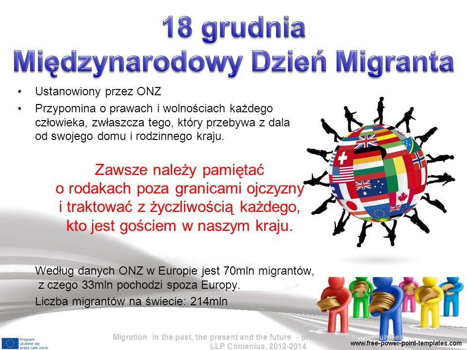 18 grudnia Międzynarodowy Dzień Migranta