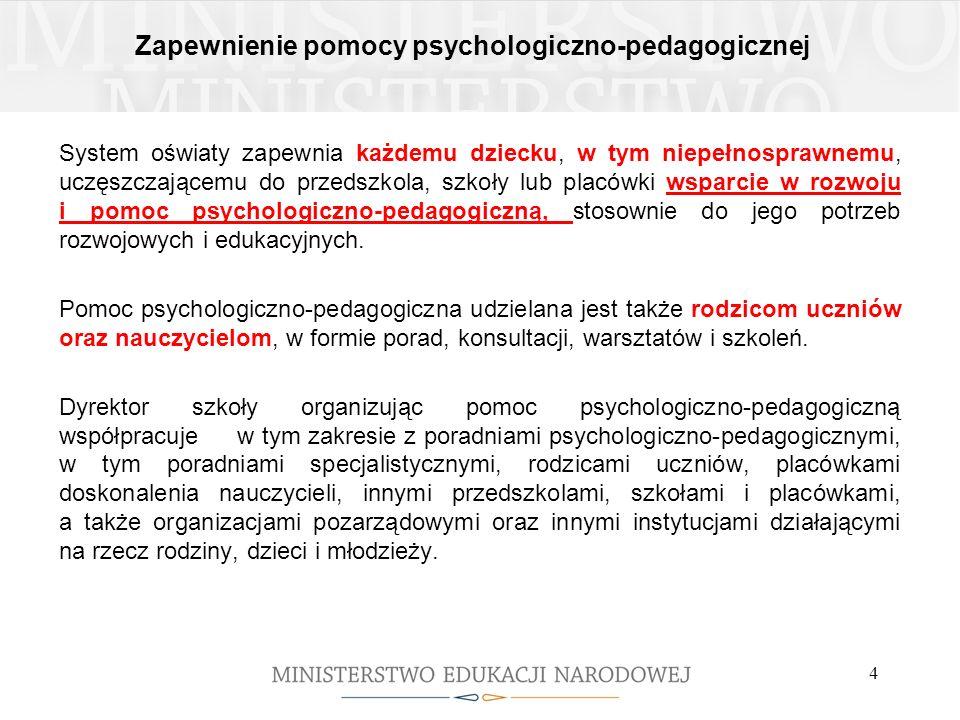 Zapewnienie pomocy psychologiczno-pedagogicznej