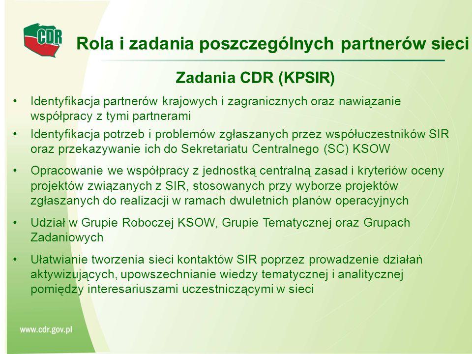 Rola i zadania poszczególnych partnerów sieci