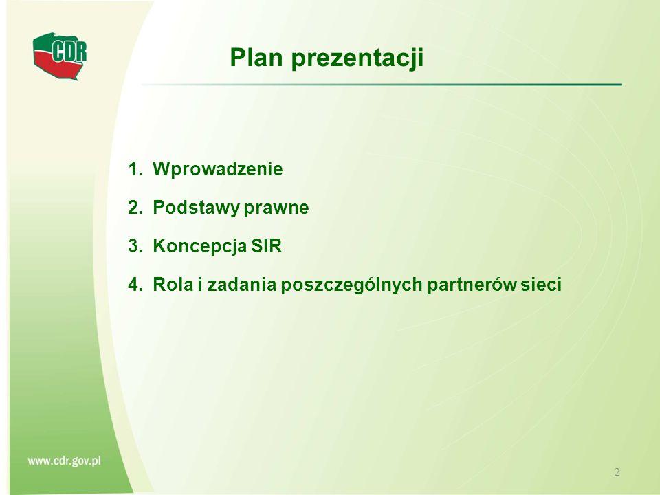 Plan prezentacji Wprowadzenie. Podstawy prawne. Koncepcja SIR.