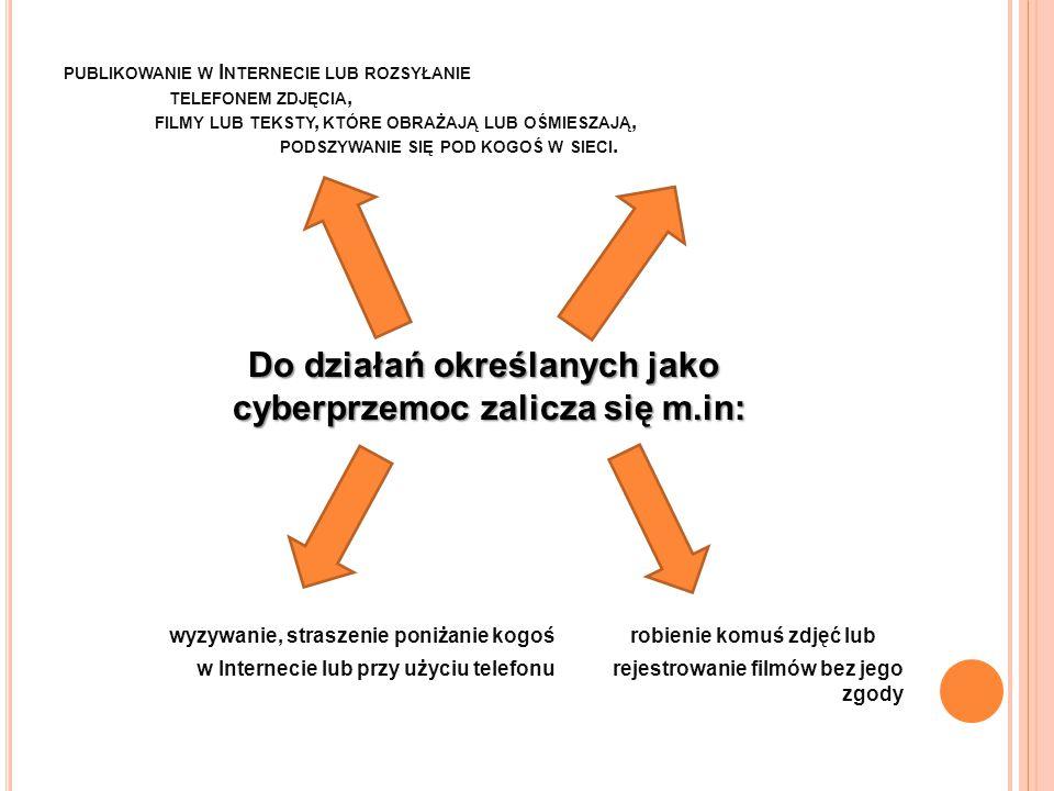 Do działań określanych jako cyberprzemoc zalicza się m.in: