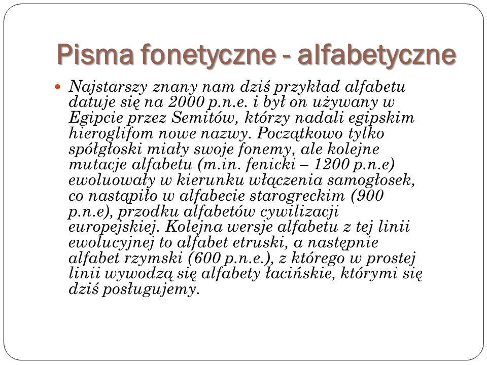 Pisma fonetyczne - alfabetyczne